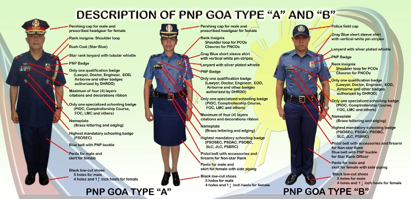 Goa_type_a_b_pnpwebsite